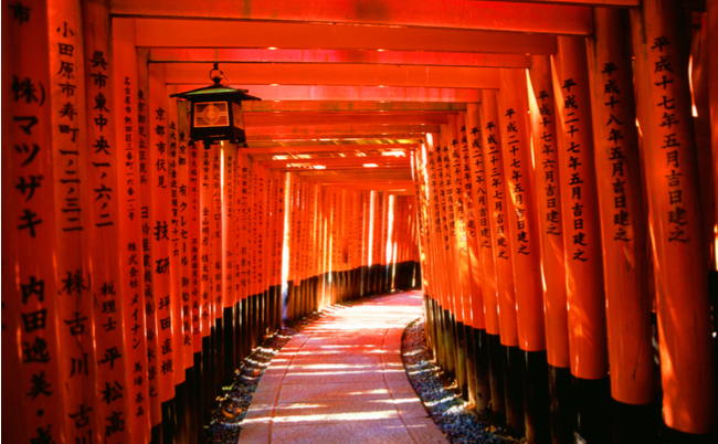 All about Fushimi Inari Shrine